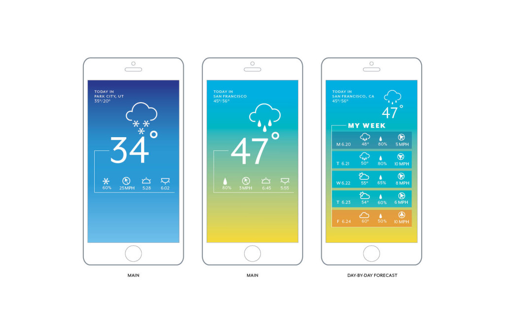 Temperature calculation application in iphone edumobile org for Application iphone temperature interieur