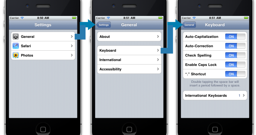 NavigationController Application In iPhone